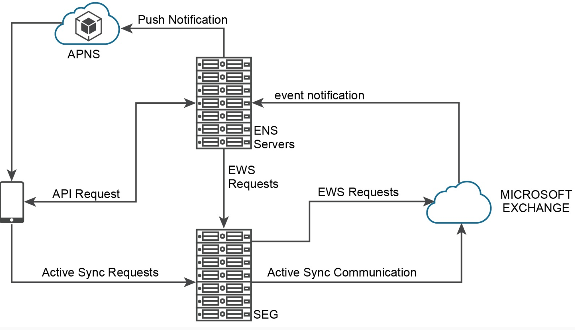 Taking a Closer Look at ENSv2 – The mobile jon blog